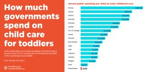 """<a href=""""https://action.momsrising.org/cms/view_by_page_id/20520/?source=action"""">Other countries support care, why don't we?</a>"""
