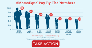 "<a href=""https://action.momsrising.org/cms/view_by_page_id/10843/"">Speak Out on Moms' Equal Pay Day!</a>"