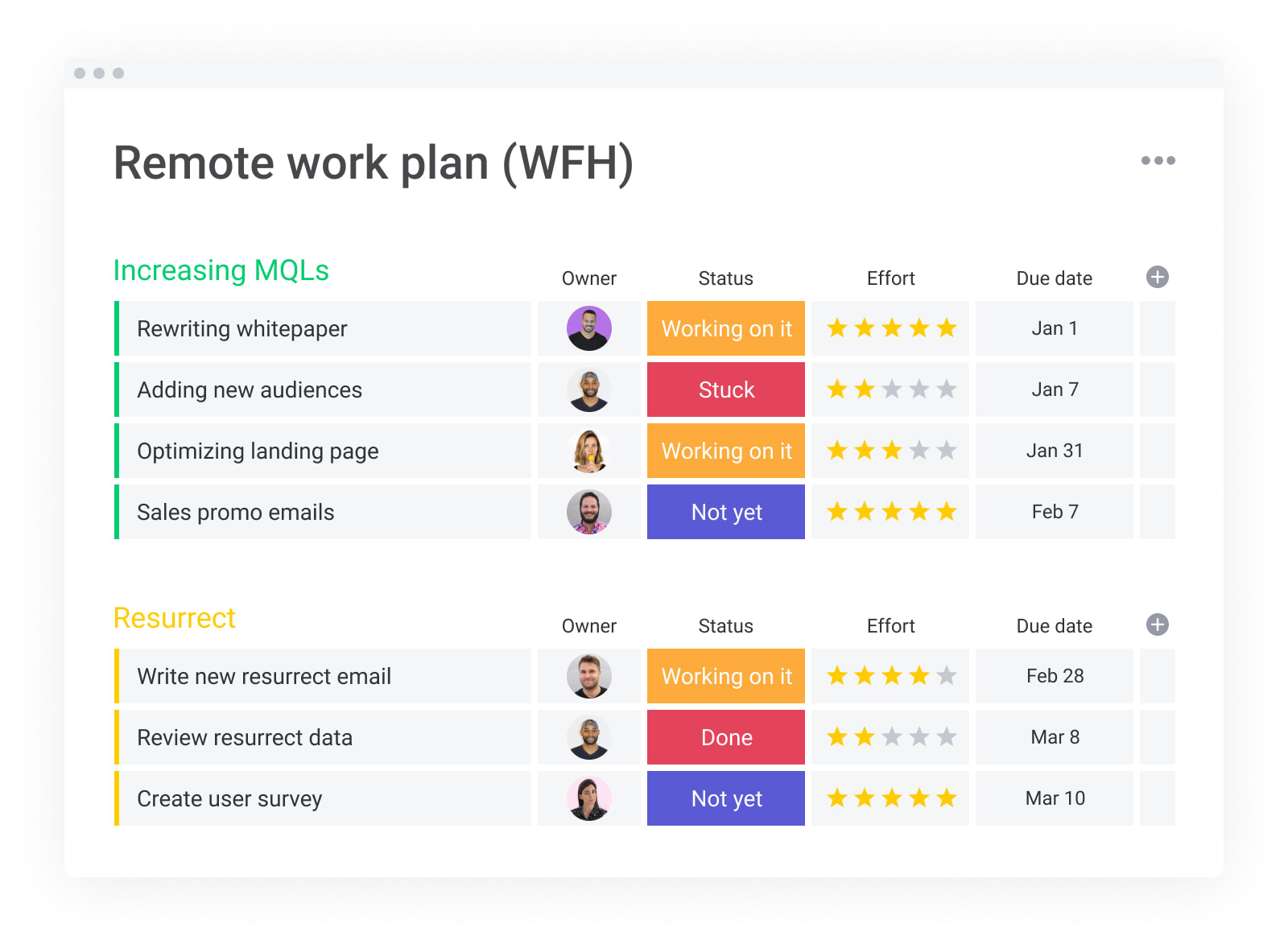 WFH remote work template monday.com