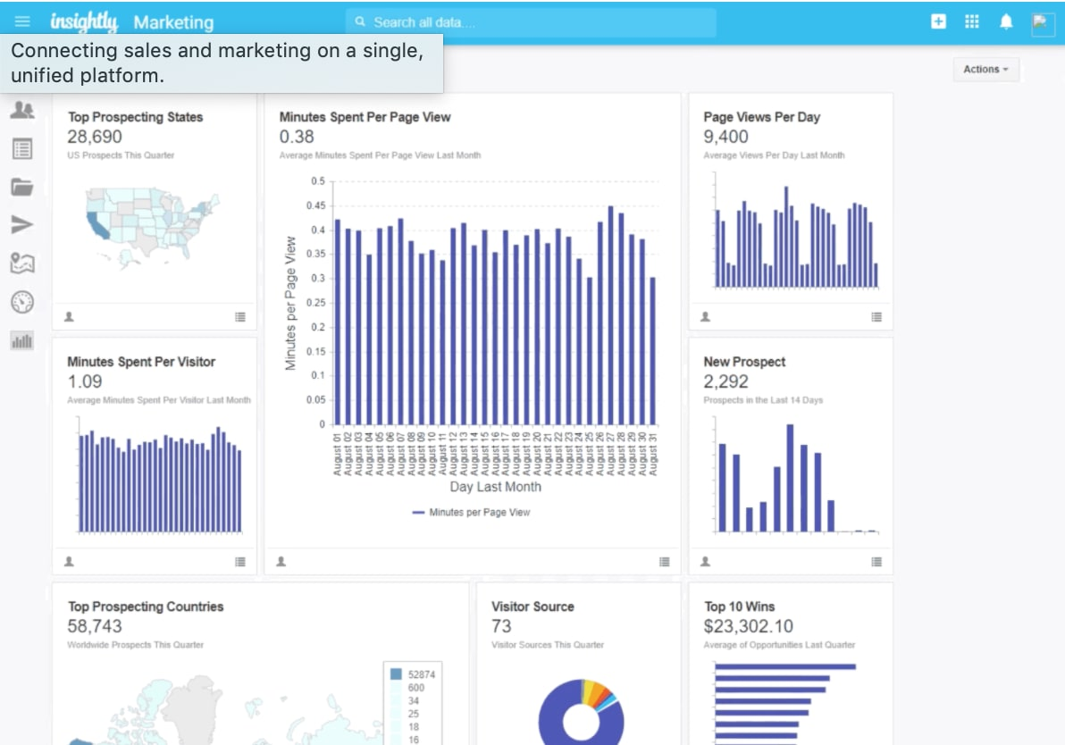 Using Insightly's marketing automation dashboard.