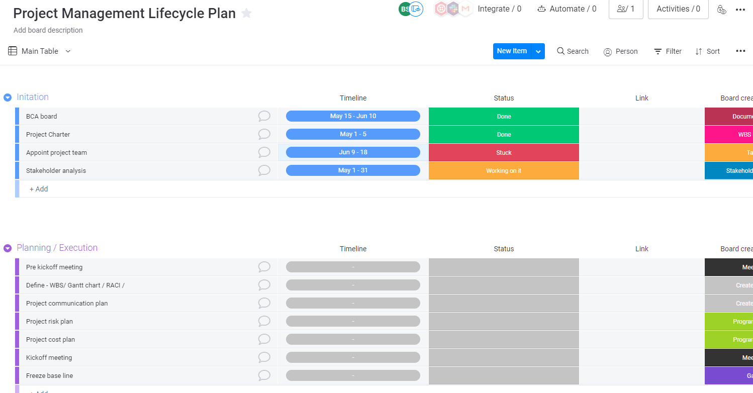 Screenshot of project management life cycle plan in monday UI.