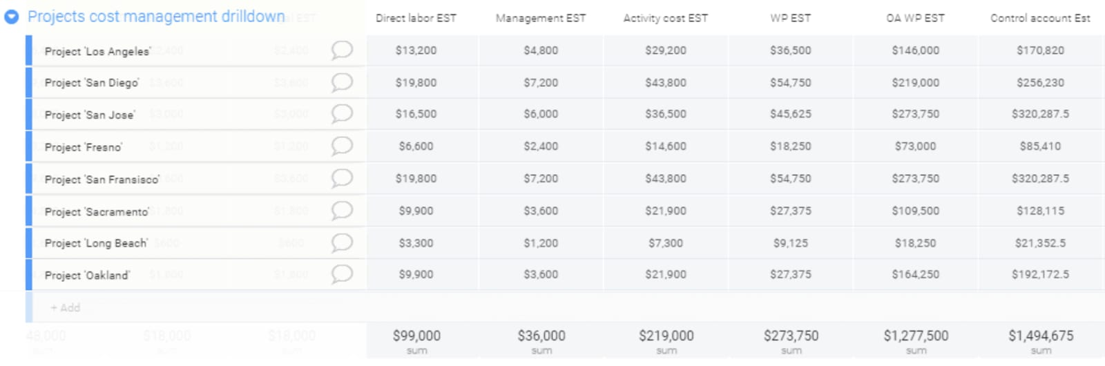 monday.com Project Cost Management Template