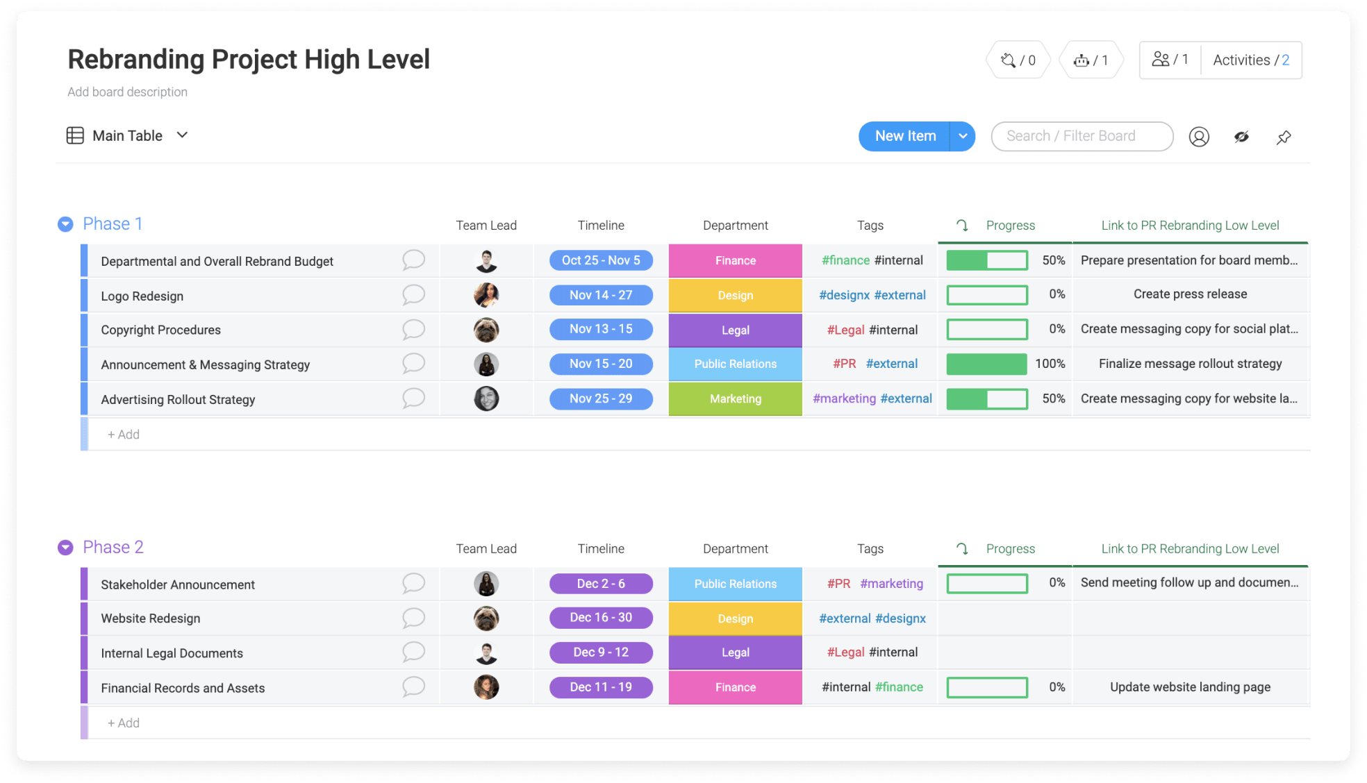 High-level board in monday.com