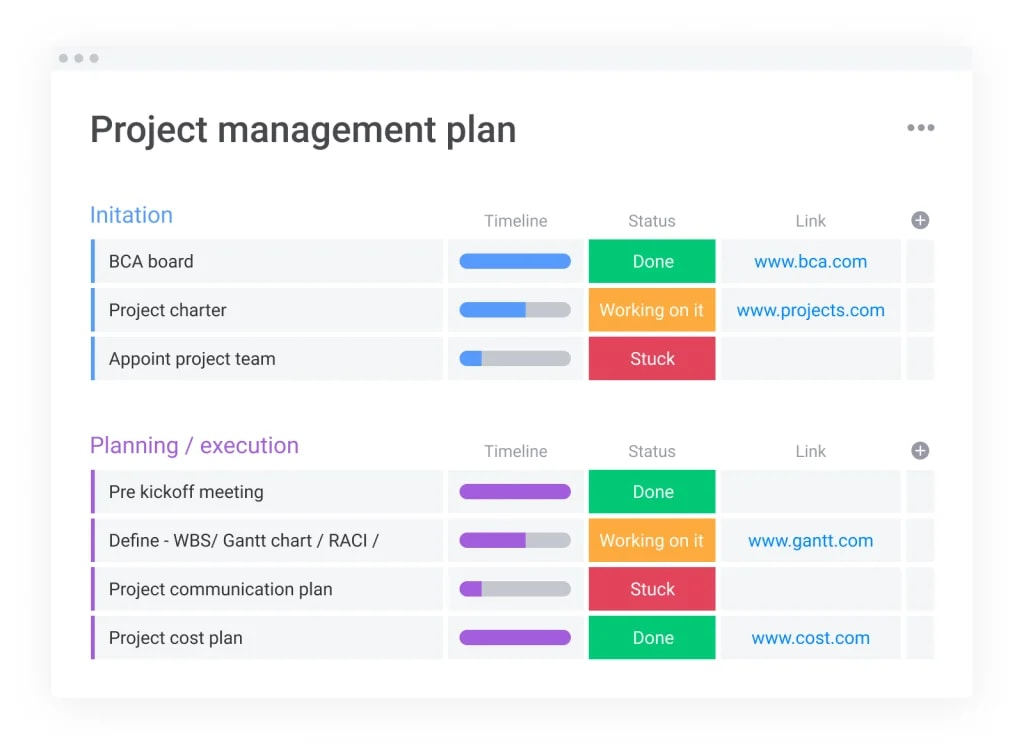 project management plan board monday.com