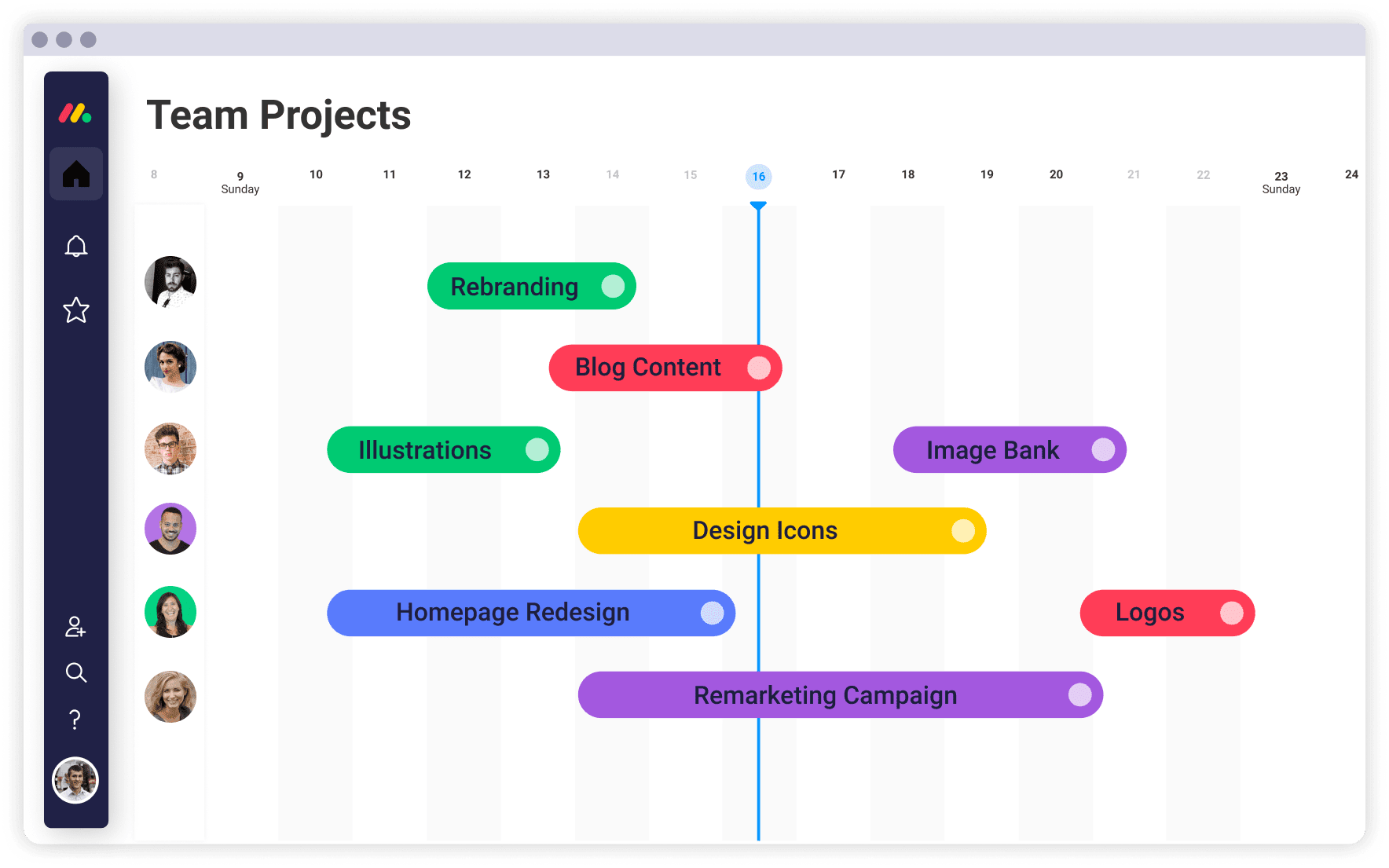 Gantt chart in monday.com