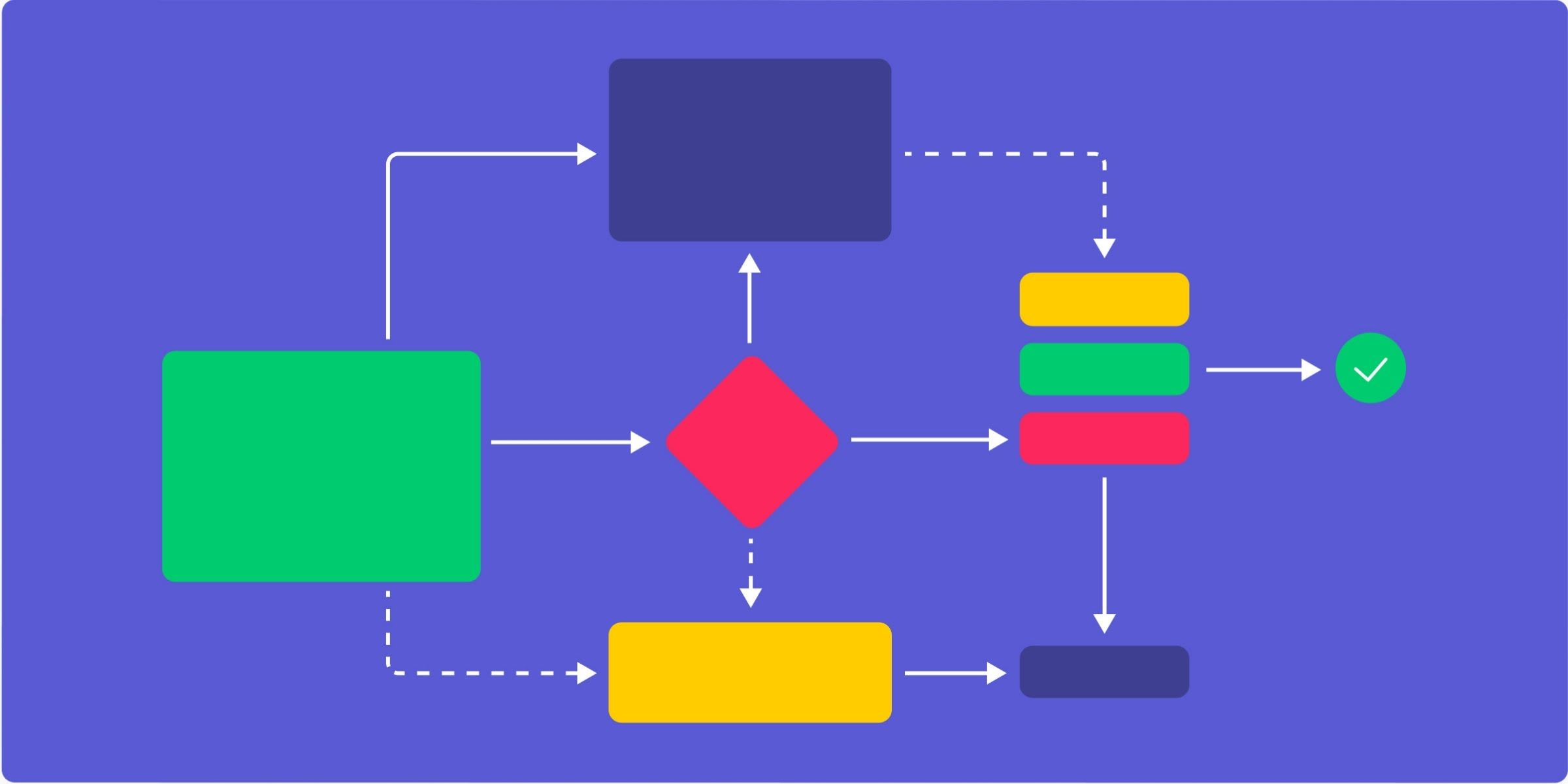 What is a workflow diagram and who uses them   monday.com Blog
