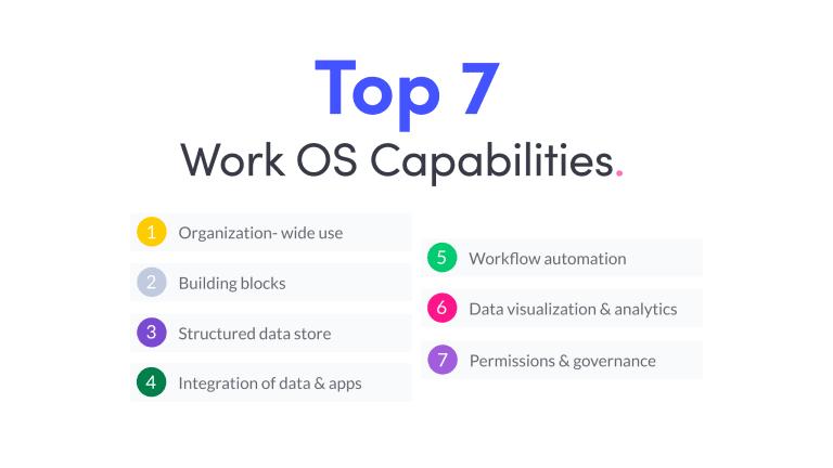 top 7 work os