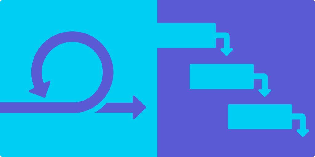 Metodología ágil o de cascada: ¿Qué tipo de gestor eres?