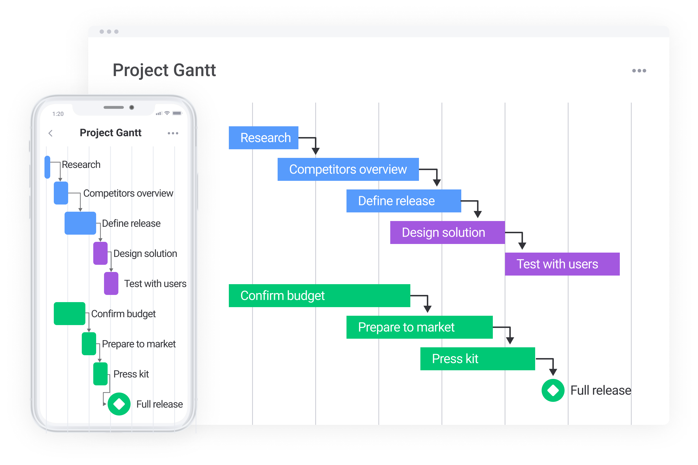 how gantt charts look on monday.com