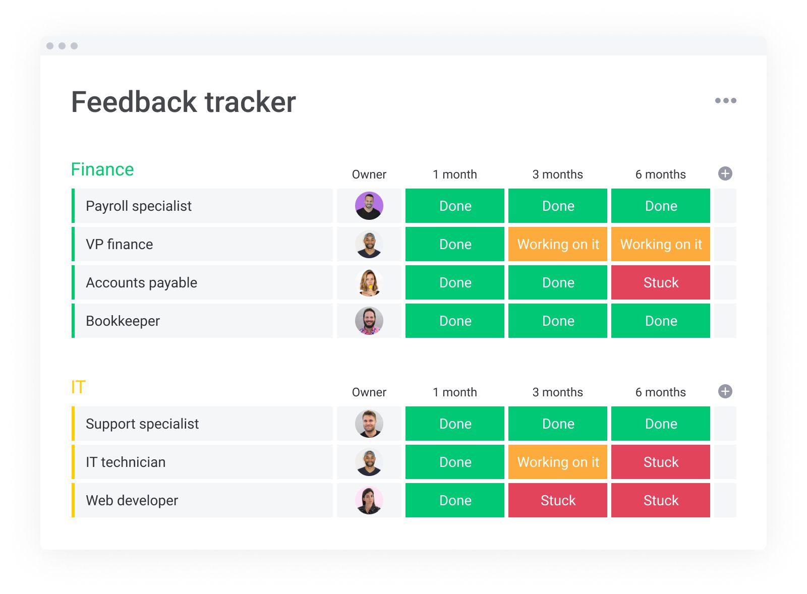 monday.com's example of a feedback tracker