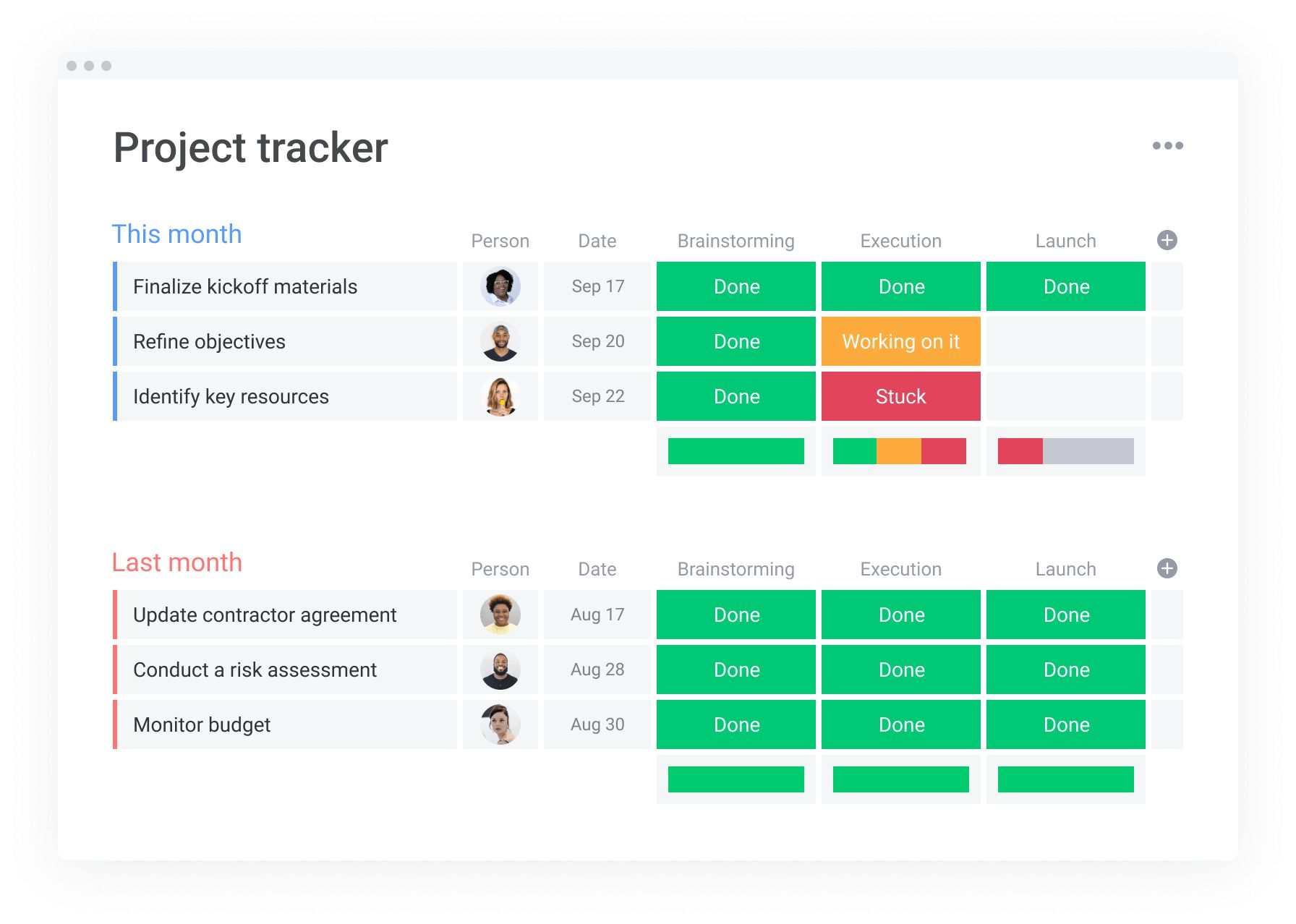 A screenshot of a project tracker board