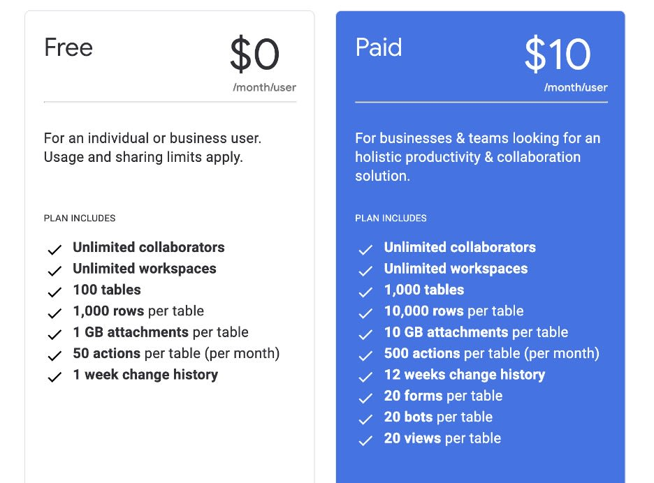pricing table for google tables