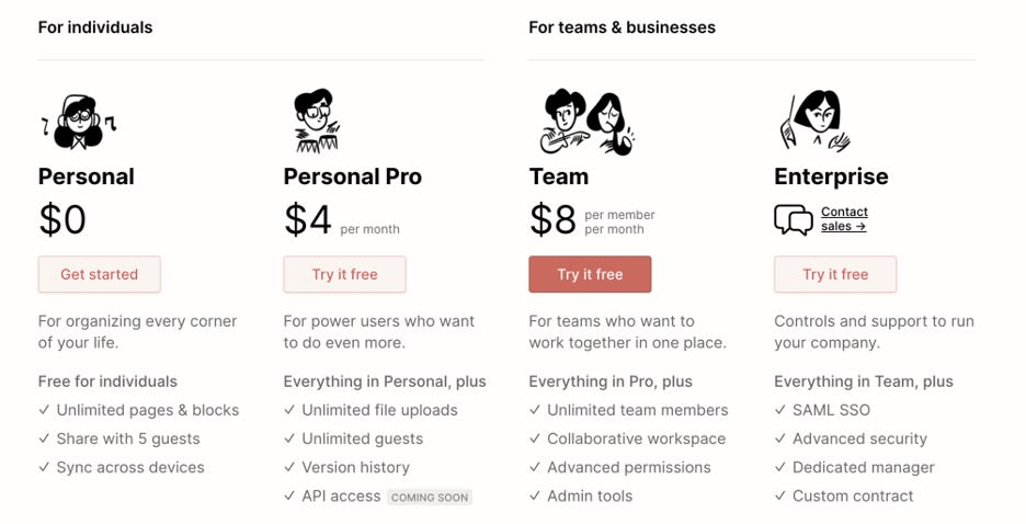 pricing table for Notion