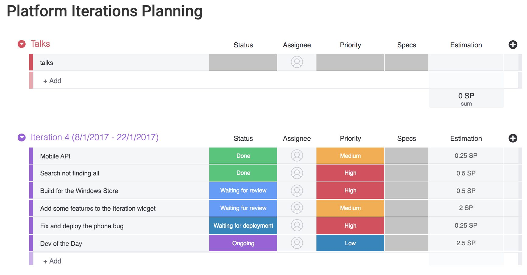 Sprint planning board in monday.com