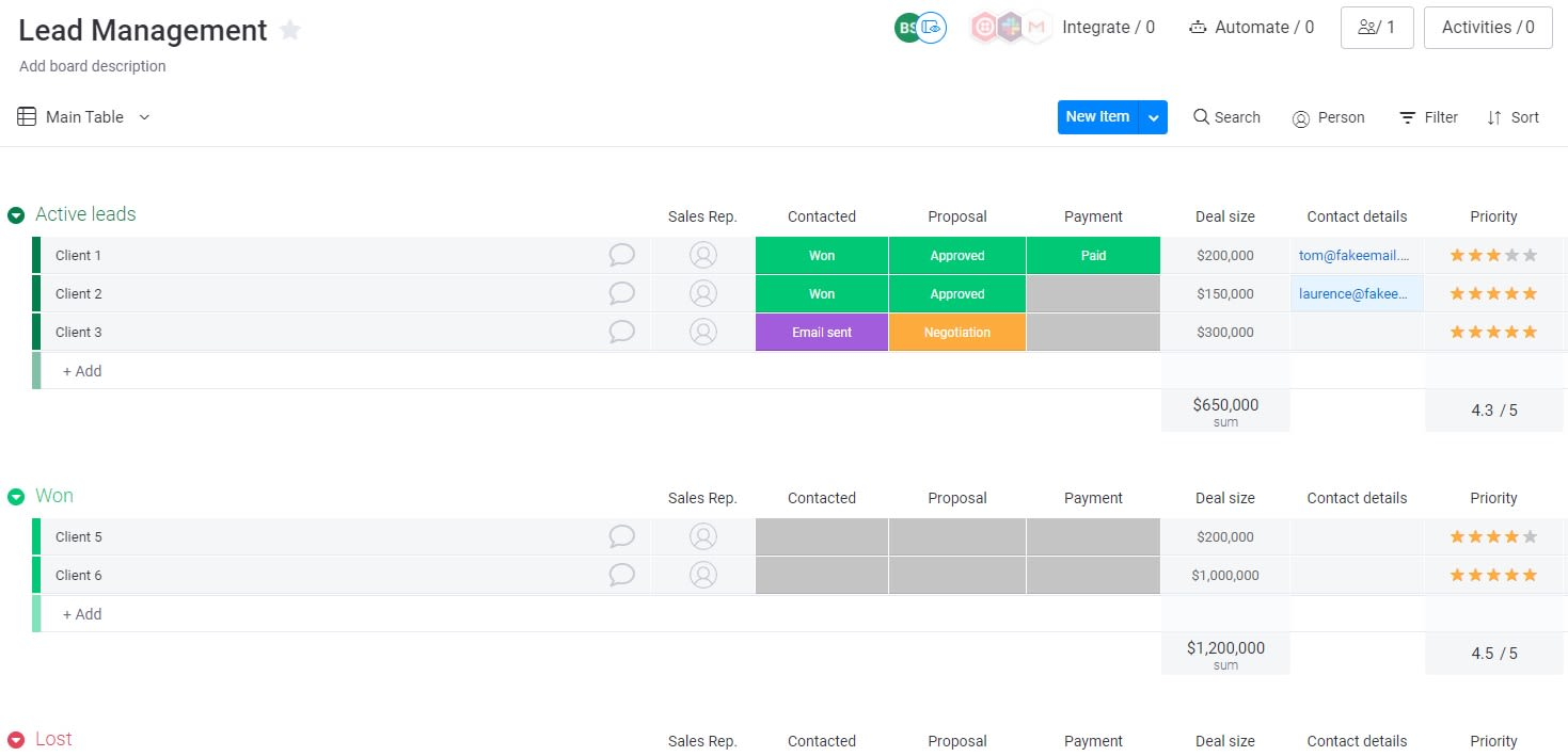 Screenshot of a lead management workflow template in the monday UI.