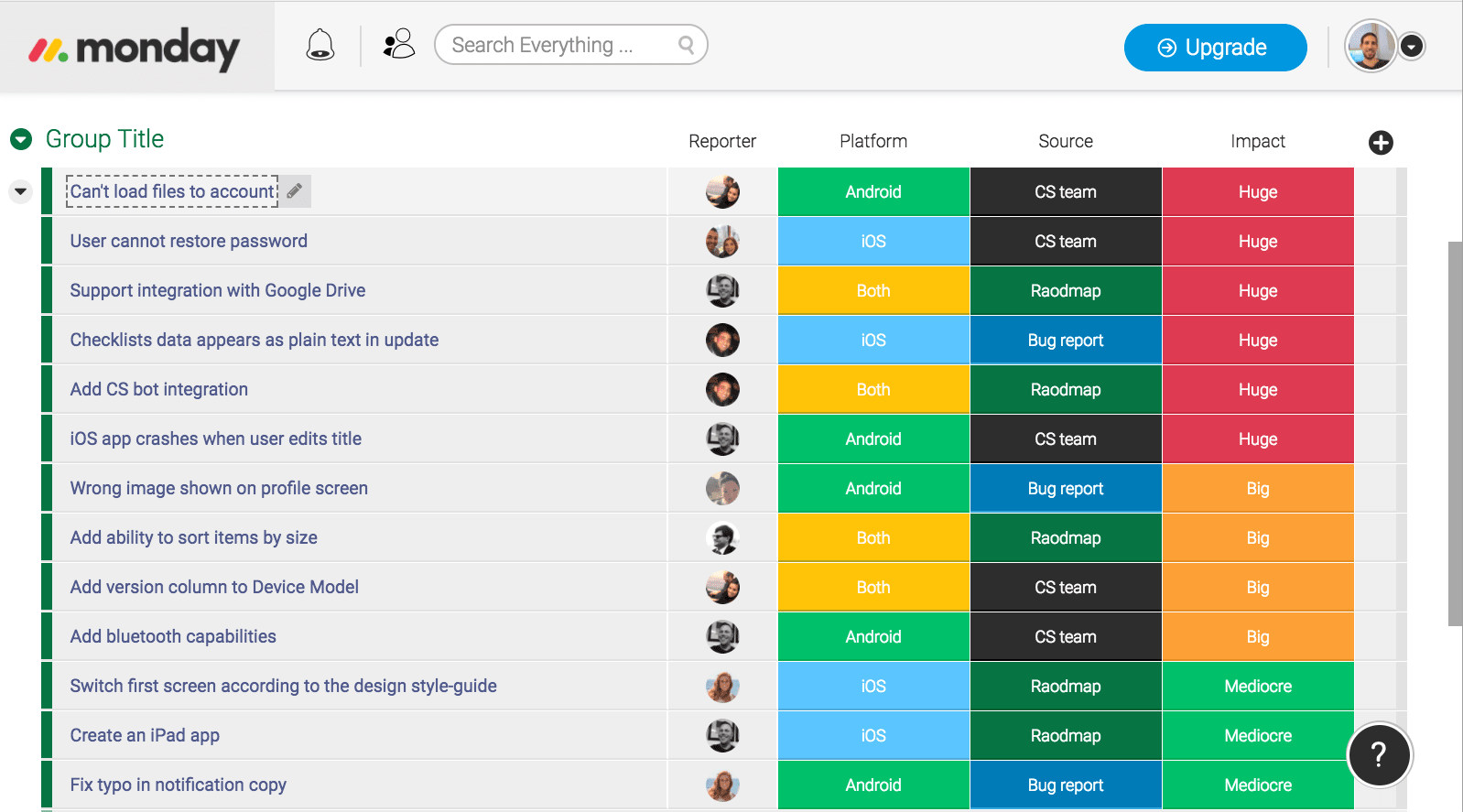 monday.com board displaying an issues backlog