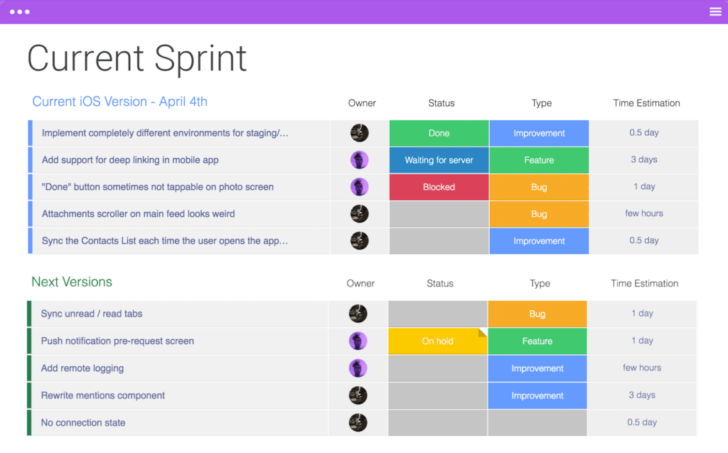 monday.com board displaying the status of a current sprint