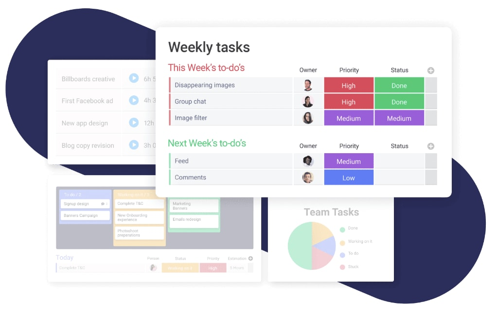 Screenshot of monday.com weekly to-do list view