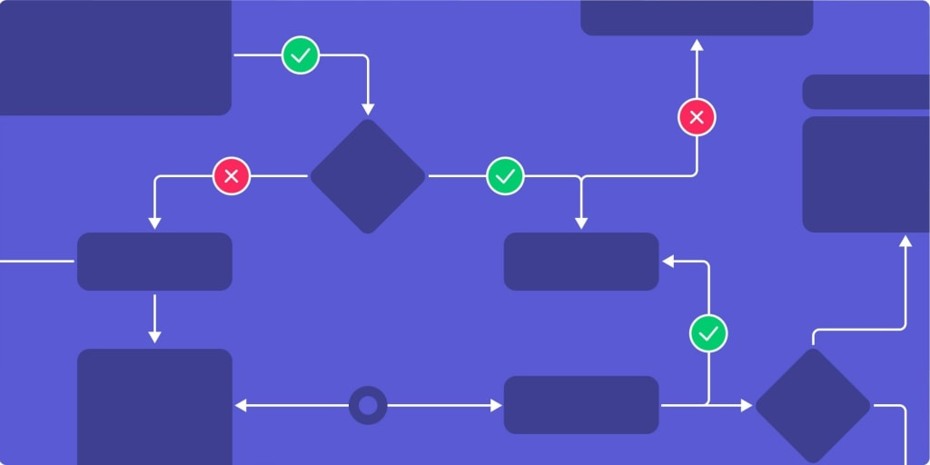 What is a workflow and how can it boost productivity?