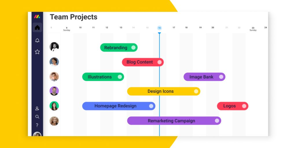 4 rules for Gantt charts every manager needs to know