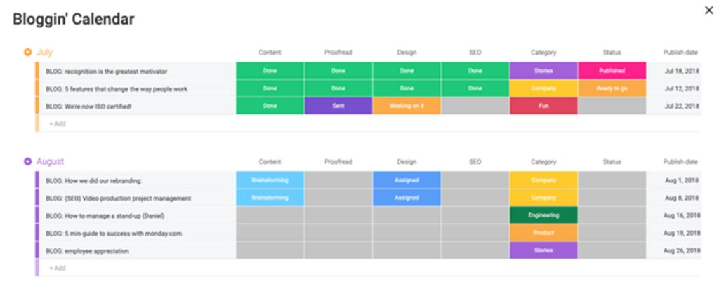 How to Create a Content Strategy (With a Realistic Schedule)