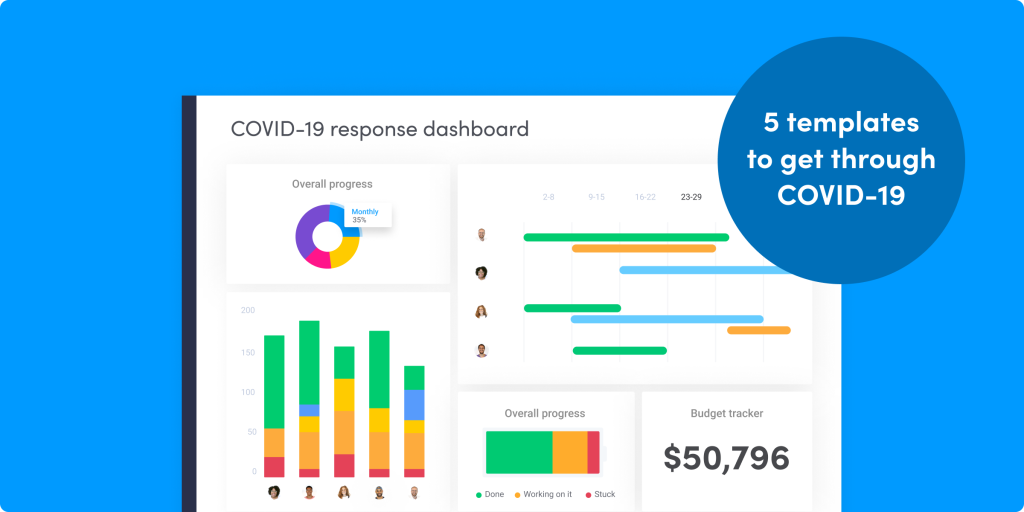 5 Templates to Get Your Company Through COVID-19