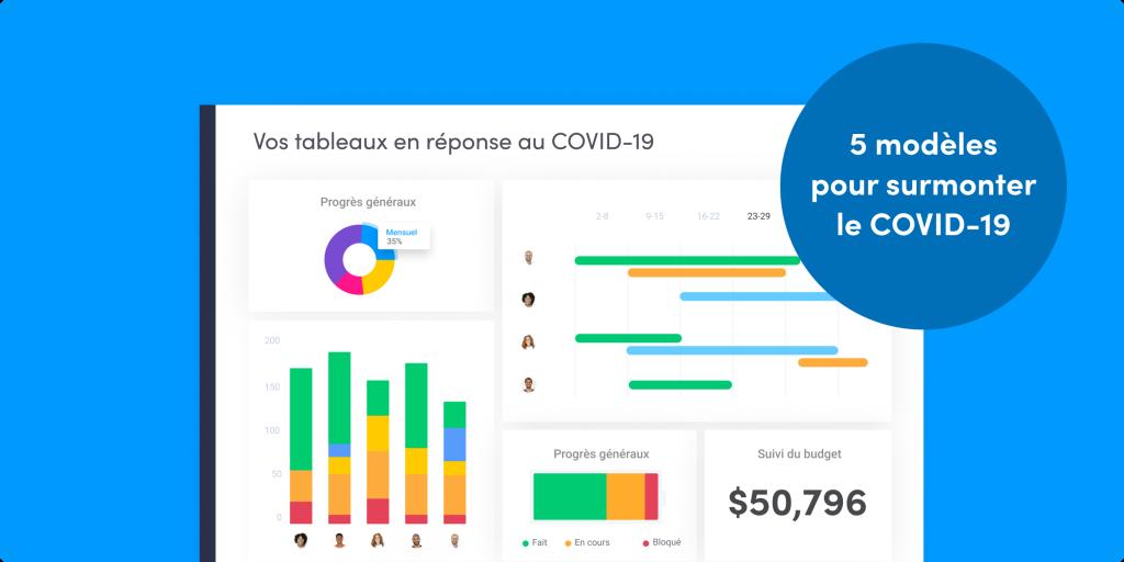5 modèles pour permettre à votre entreprise de surmonter le COVID-19