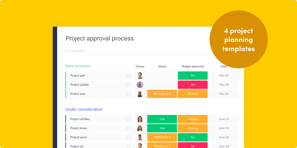4 Project management templates every PM needs