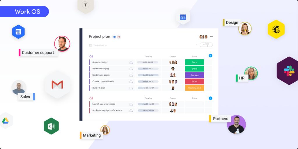 Work OS: uma plataforma para o futuro do trabalho