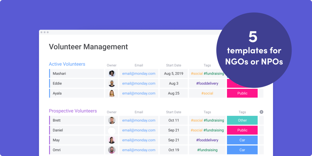 5 templates to get any NGO or NPO organized in minutes