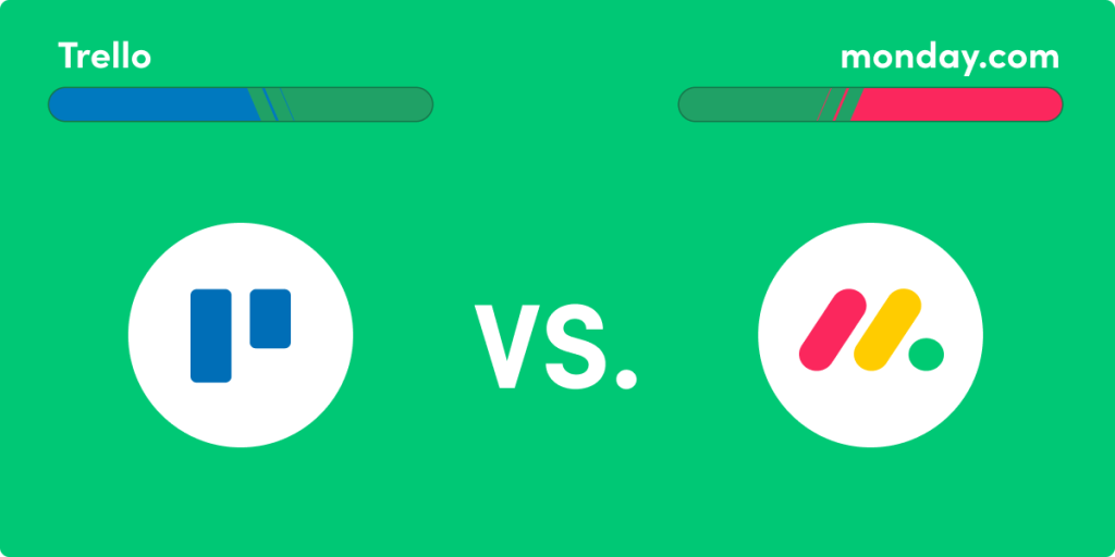 Trello vs. monday.com: which tool you should choose in 2020