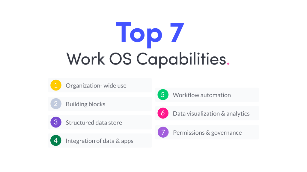 Work OS: critical capabilities