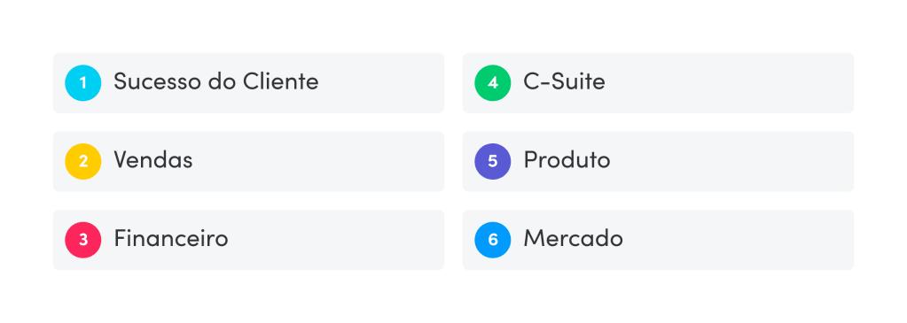 Software-de-roadmap-de-produto