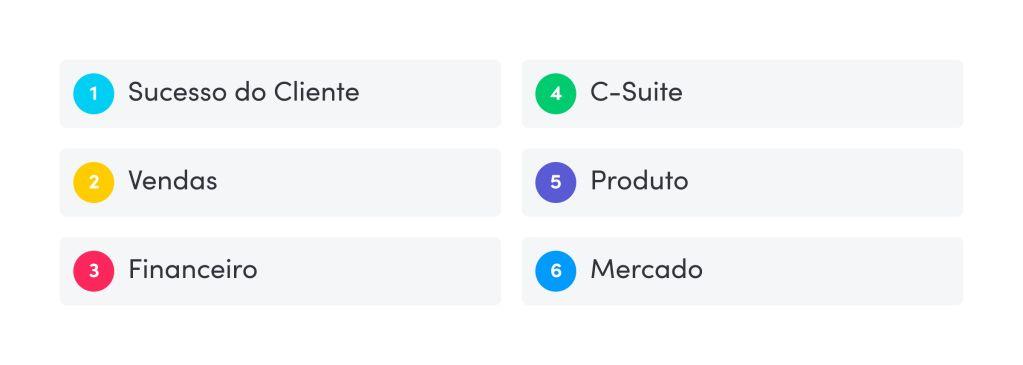 Roadmap de produto é um plano detalhado de como uma empresa desenvolverá seu produto ou soluçã