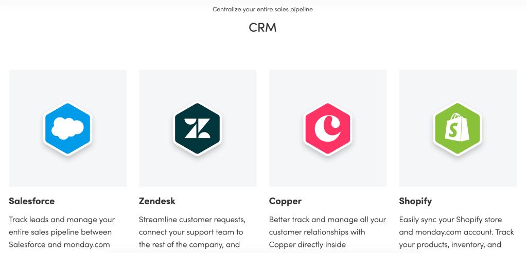 CRM Integrations