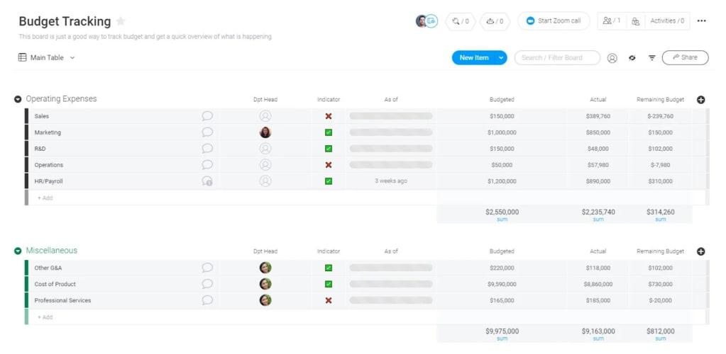 monday.com budget tracker template
