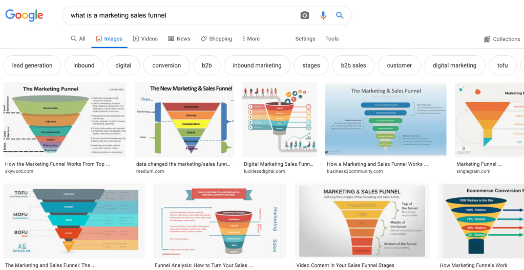 Marketing Sales Funnel Google Search