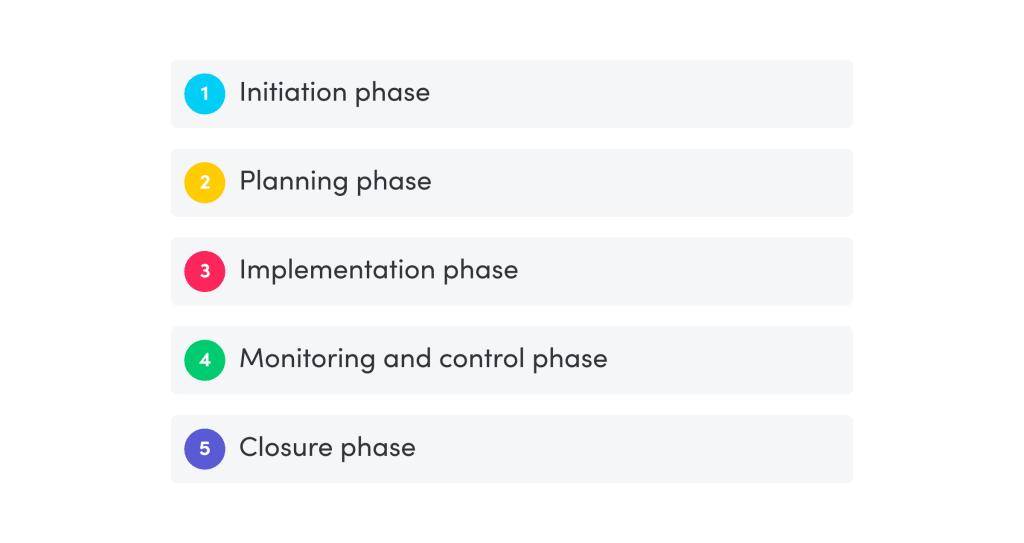 project implementation blog - monday.com