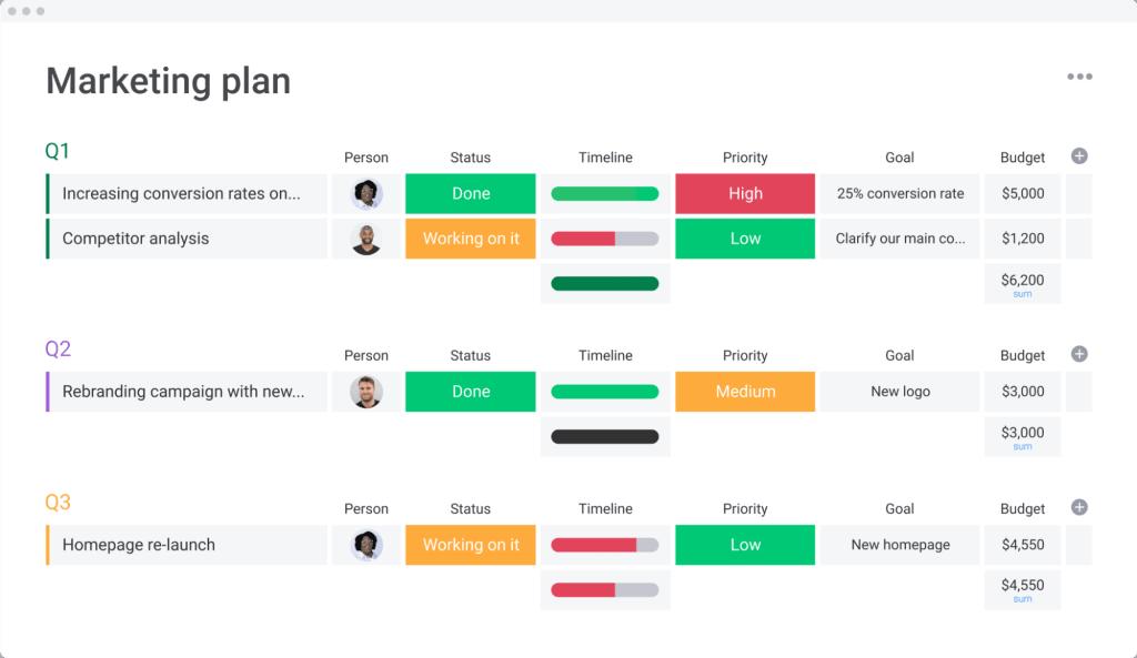monday.com's marketing plan template screenshot