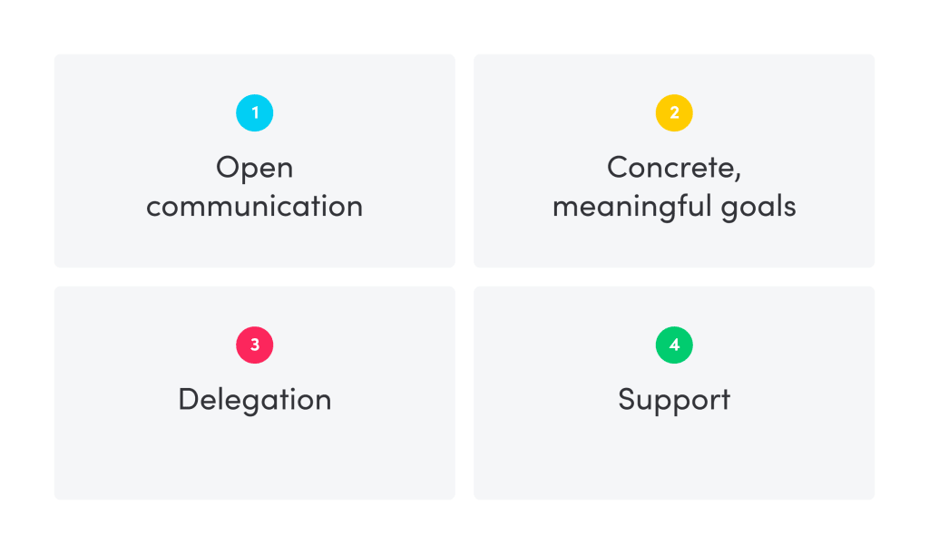teamwork project management