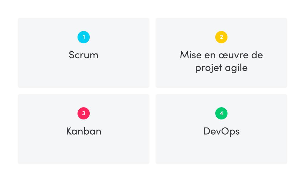 4 techniques de mise en œuvre de projet