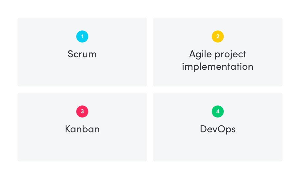 The End-All Guide to Project Implementation
