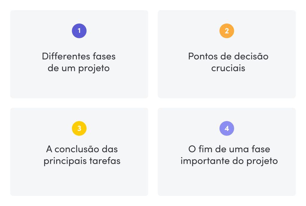 O que são os marcos de projeto?O que são os marcos de projeto?