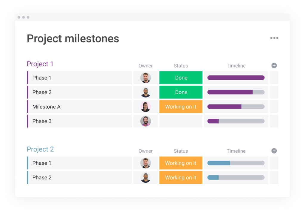 project milestones template