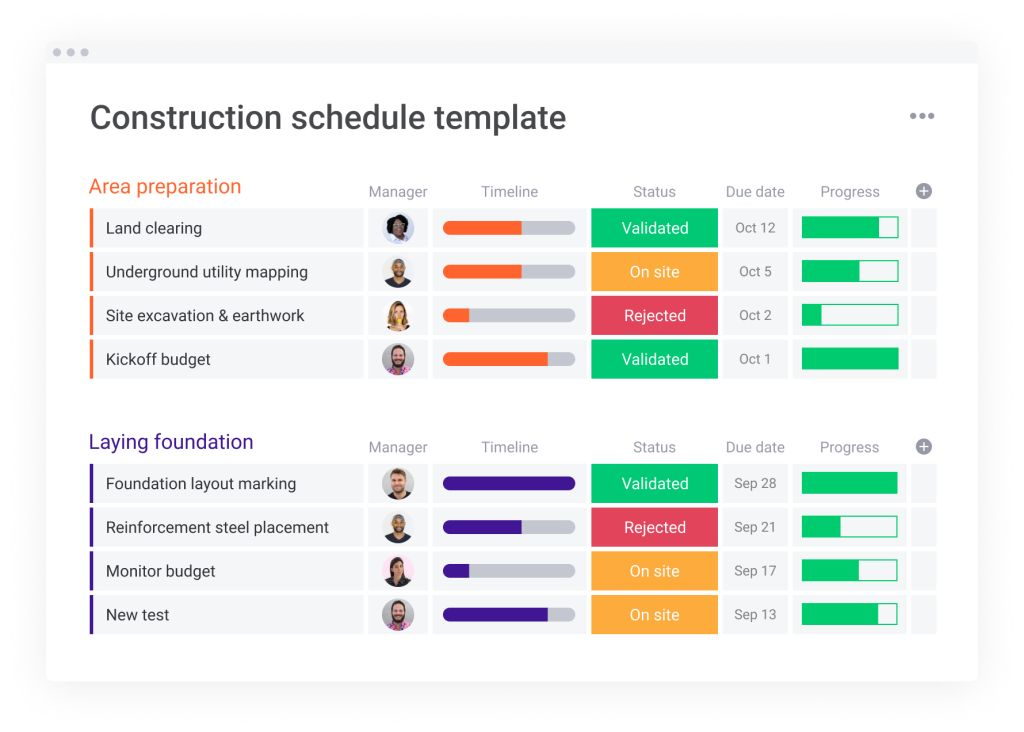 construction schedule templates from monday.com