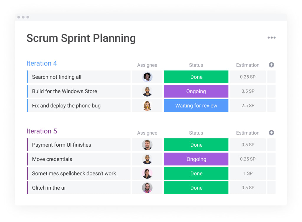 monday.com scrum planning template screenshot
