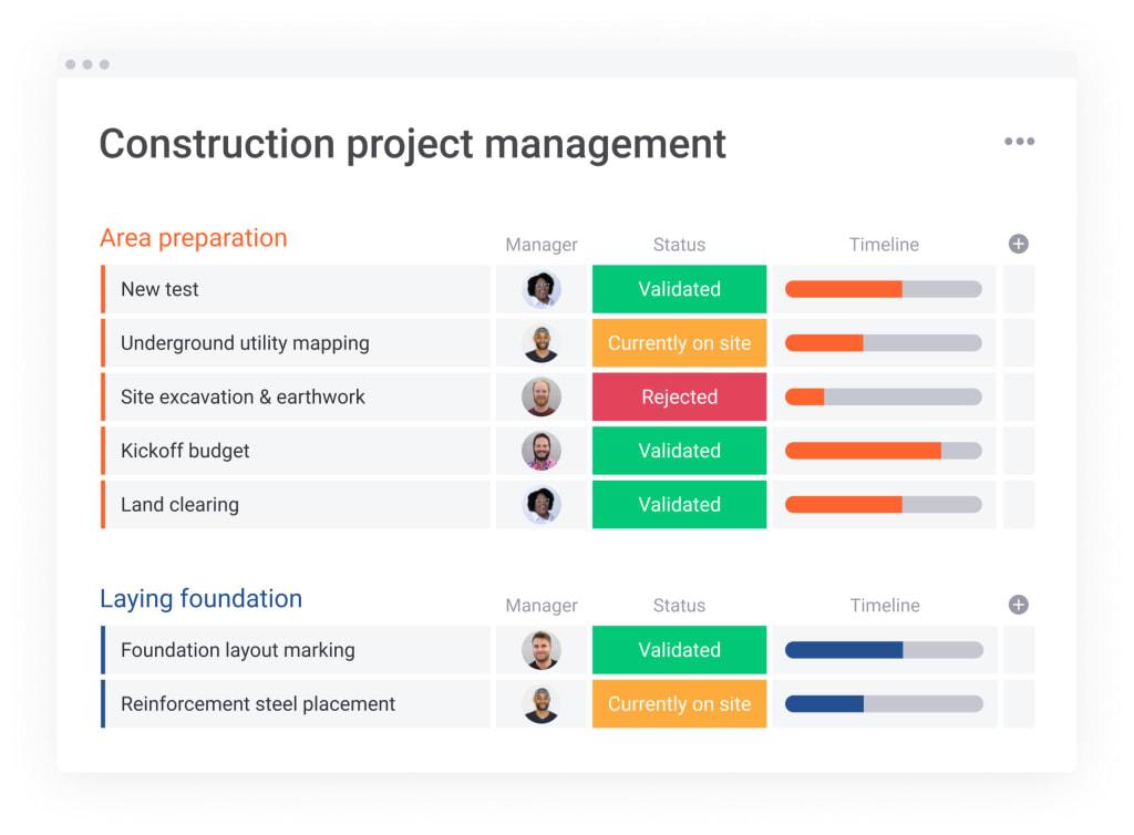 monday.com construction template
