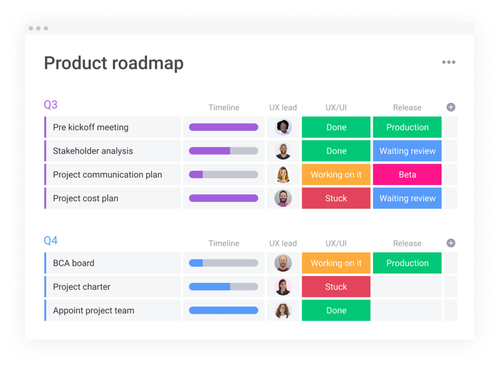 how to create a software product roadmap
