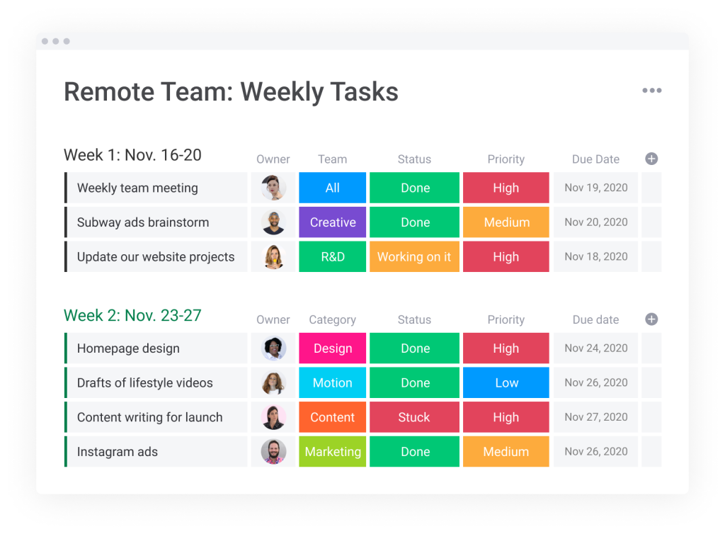 remote teams tasks template