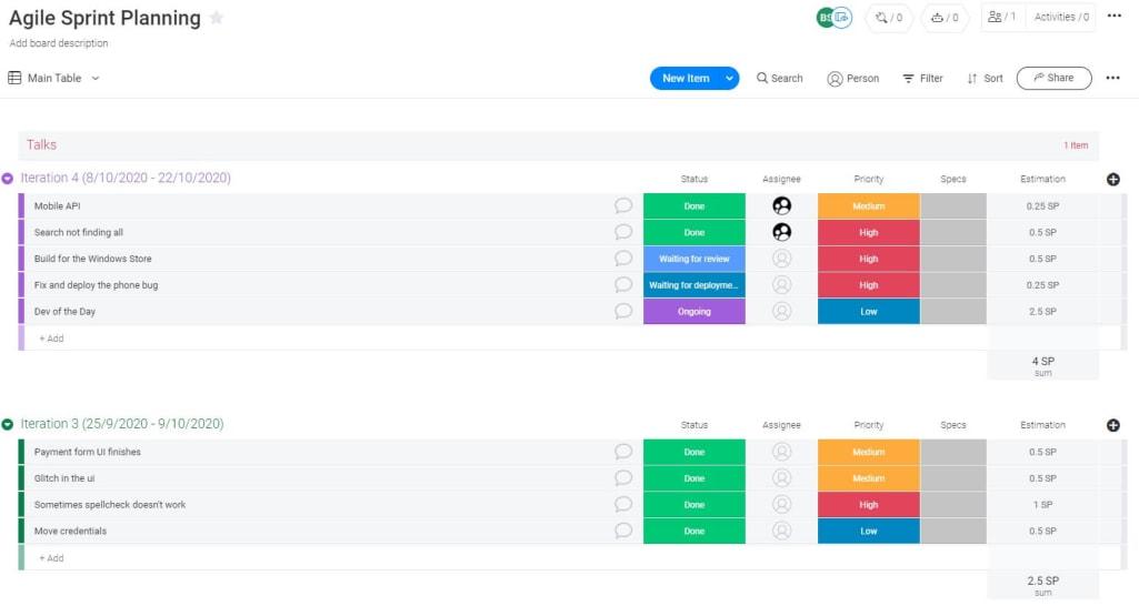 Screenshot of monday Agile Sprint Planning interface